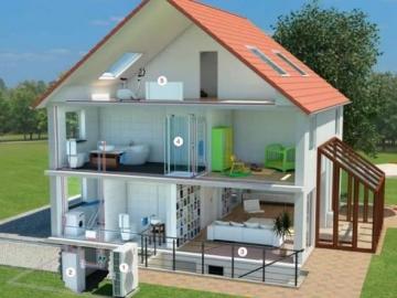 Ecodan lucht/water warmtepomp systemen